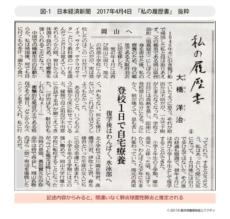 ペニシリン 日本